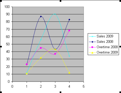 excel-chart2